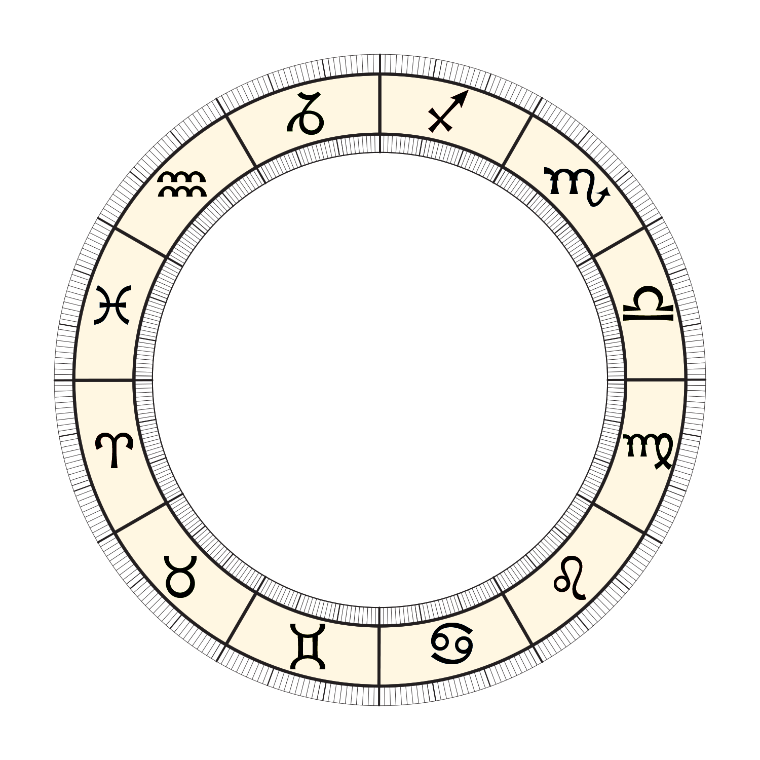 What is a birth chart natal chart birth chart explained astrological signs geenschuldenfo Images
